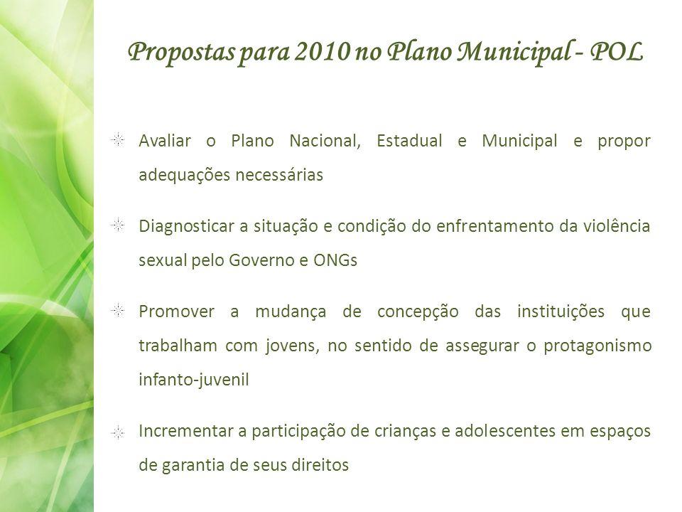 Propostas para 2010 no Plano Municipal - POL