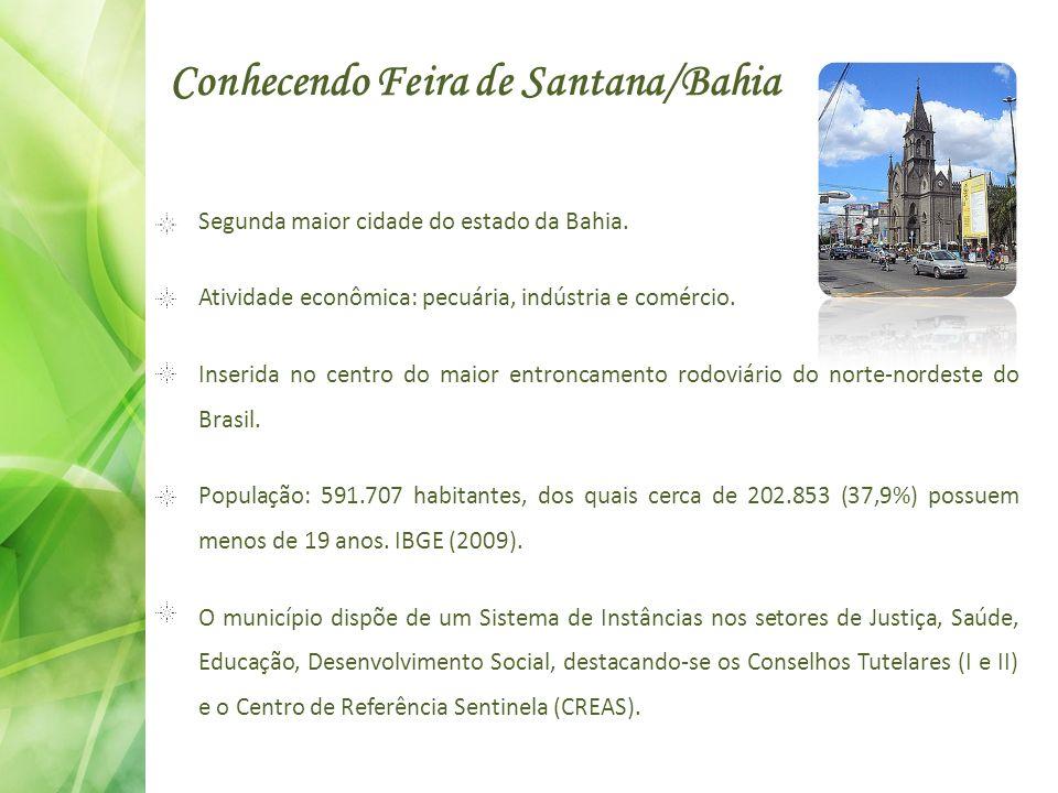 Conhecendo Feira de Santana/Bahia