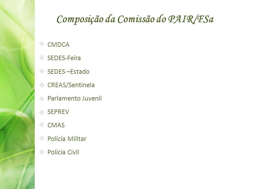 Composição da Comissão do PAIR/FSa