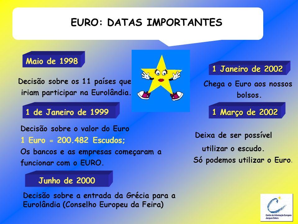 EURO: DATAS IMPORTANTES