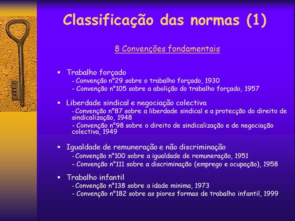 Classificação das normas (1)