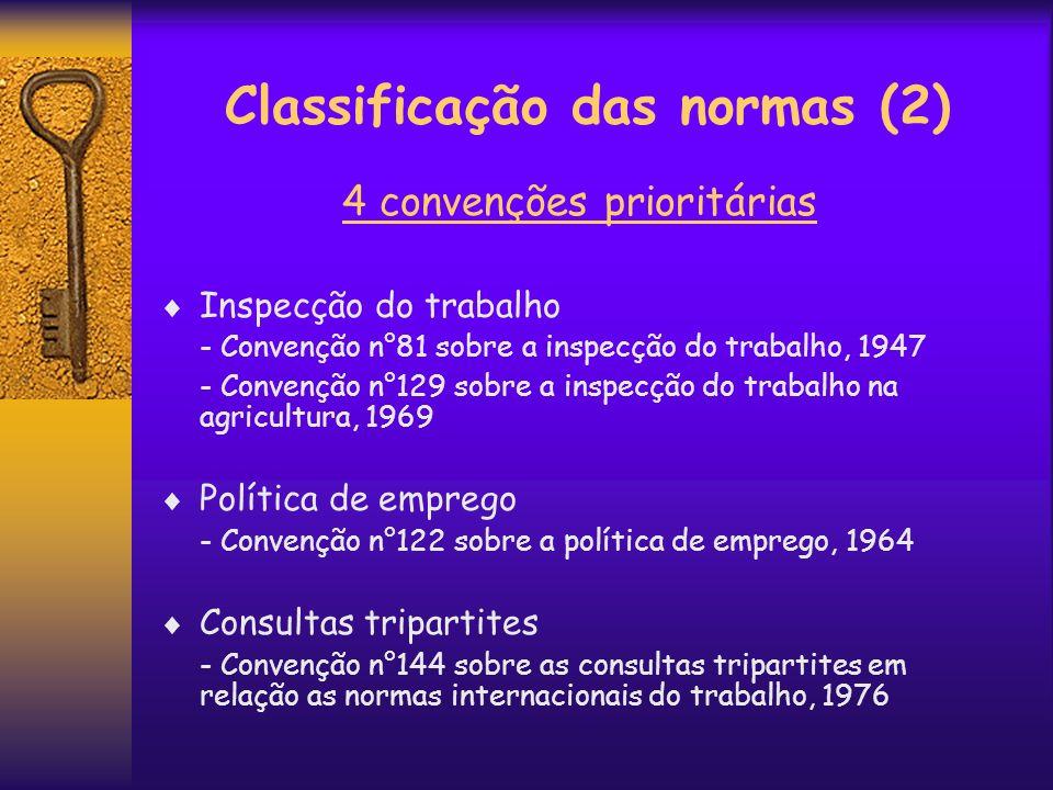 Classificação das normas (2)