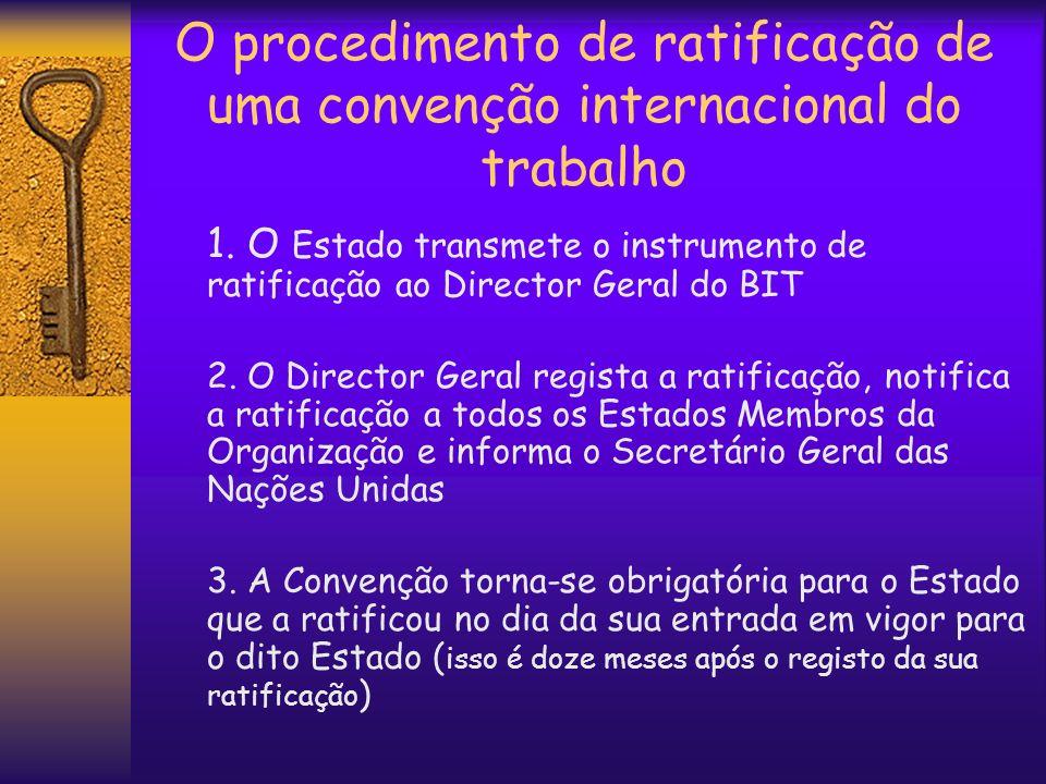 O procedimento de ratificação de uma convenção internacional do trabalho