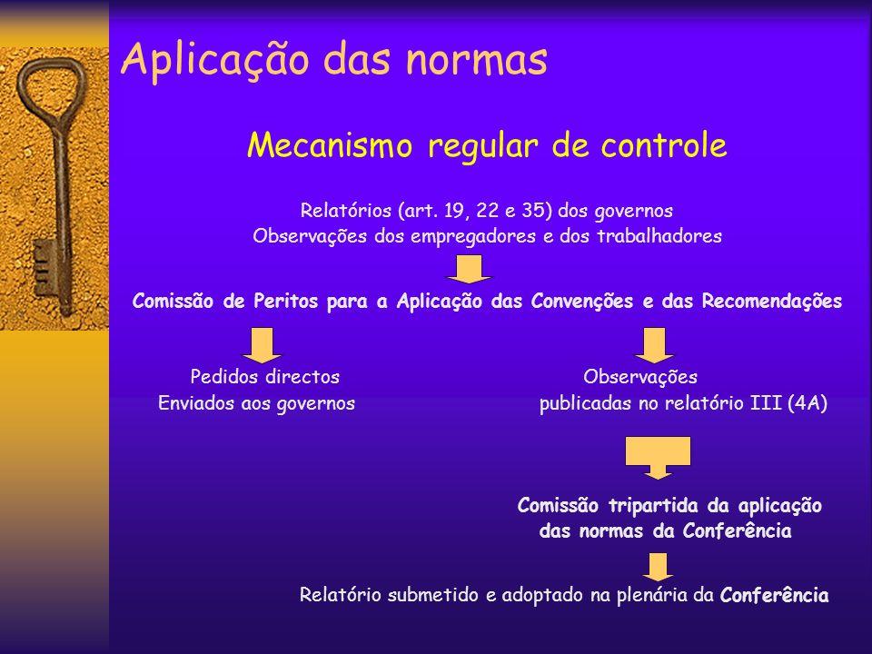 Aplicação das normas Mecanismo regular de controle