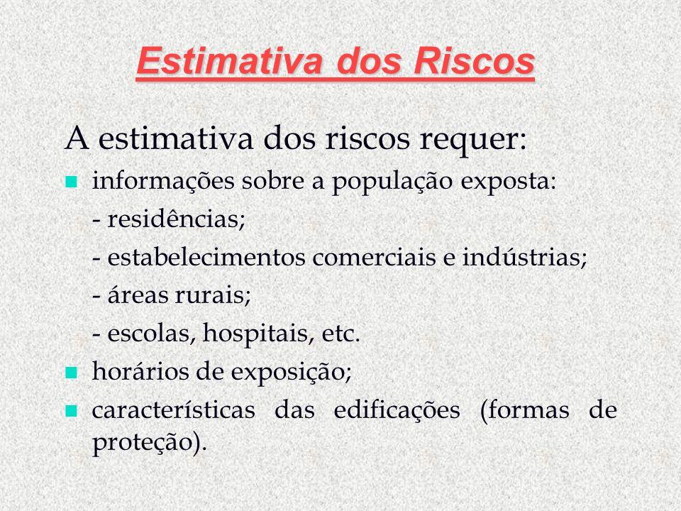 Estimativa dos Riscos A estimativa dos riscos requer: