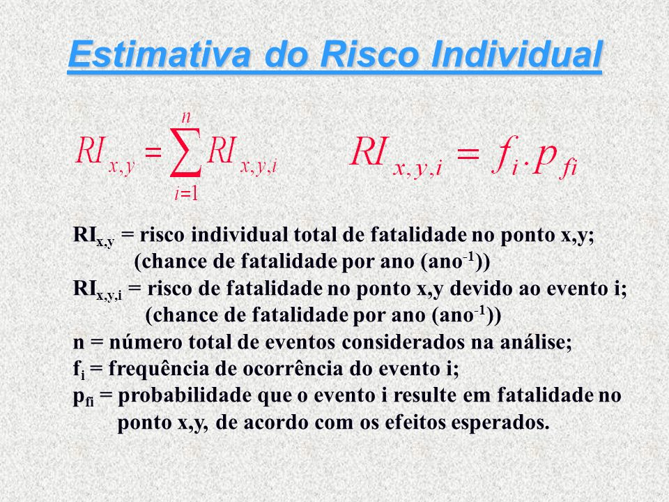 Estimativa do Risco Individual