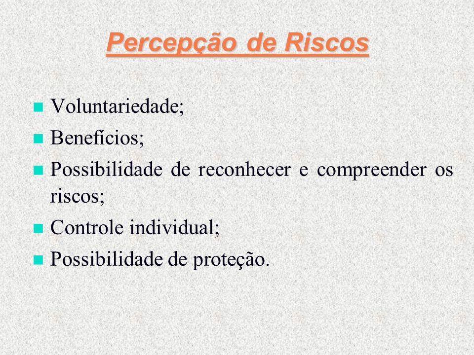Percepção de Riscos Voluntariedade; Benefícios;