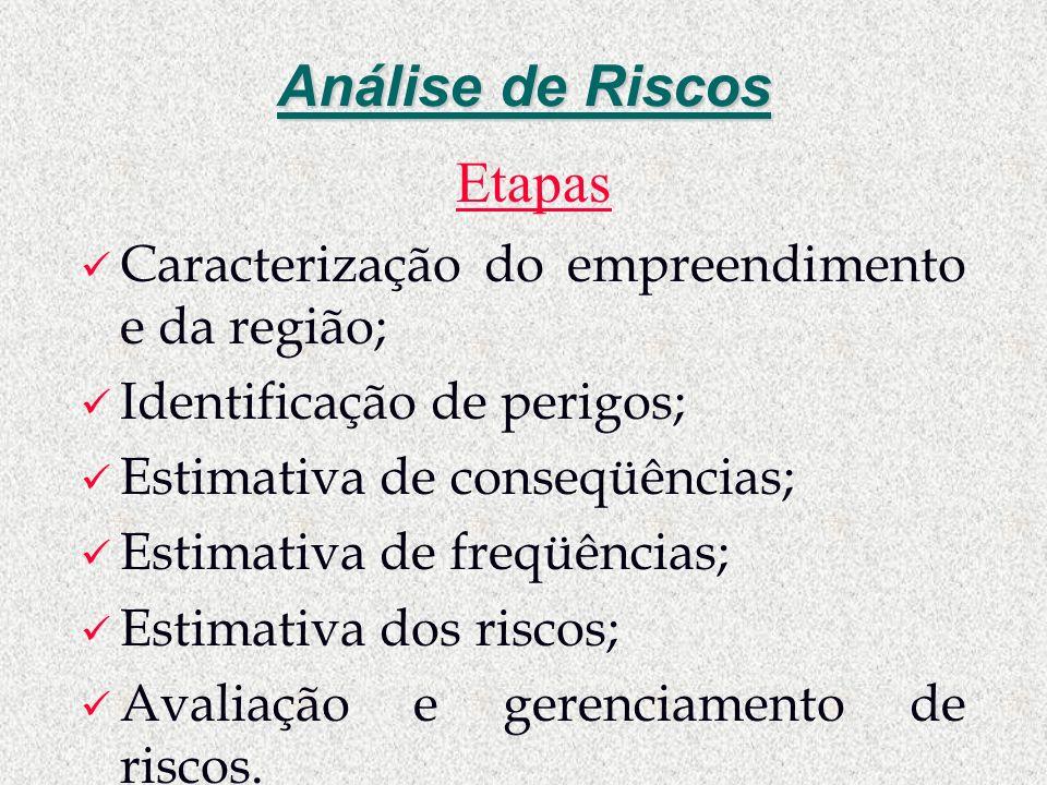 Análise de Riscos Etapas Caracterização do empreendimento e da região;