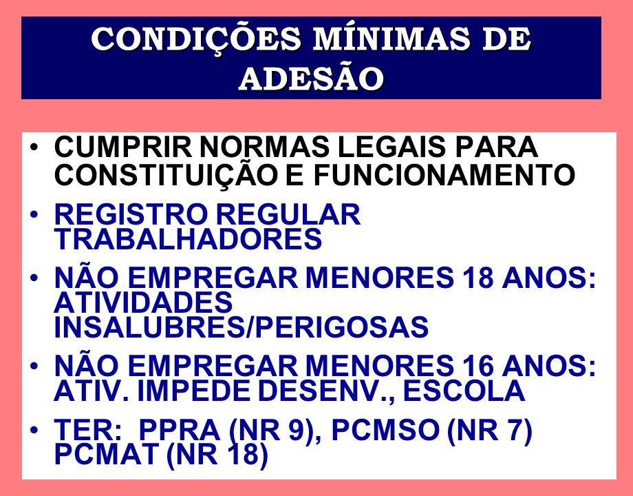 CONDIÇÕES MÍNIMAS DE ADESÃO