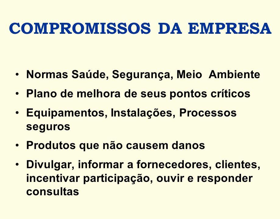 COMPROMISSOS DA EMPRESA