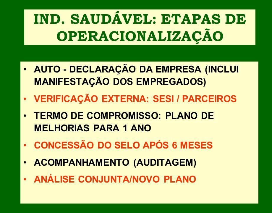 IND. SAUDÁVEL: ETAPAS DE OPERACIONALIZAÇÃO
