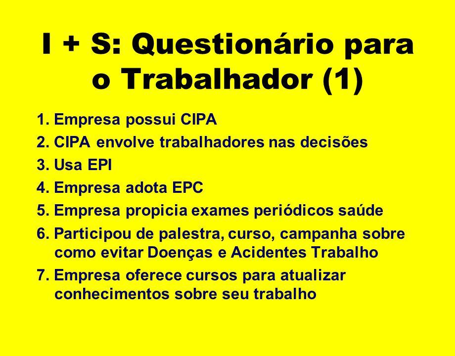 I + S: Questionário para o Trabalhador (1)
