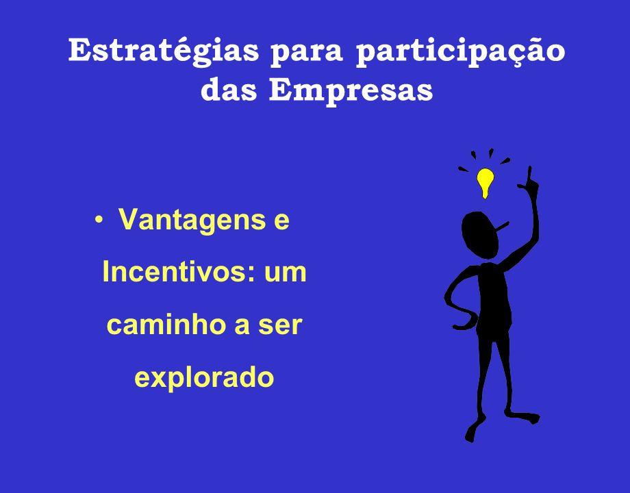 Estratégias para participação das Empresas