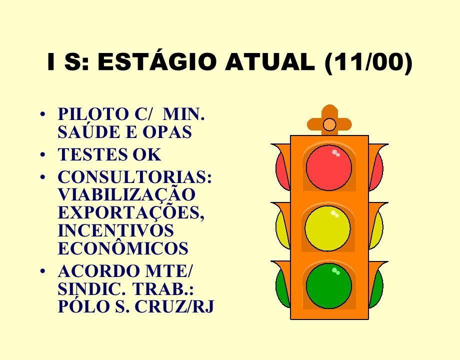 I S: ESTÁGIO ATUAL (11/00) PILOTO C/ MIN. SAÚDE E OPAS TESTES OK