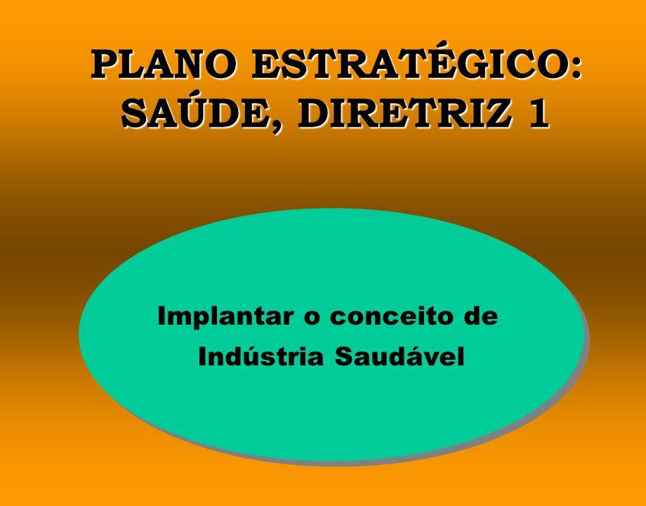 PLANO ESTRATÉGICO: SAÚDE, DIRETRIZ 1