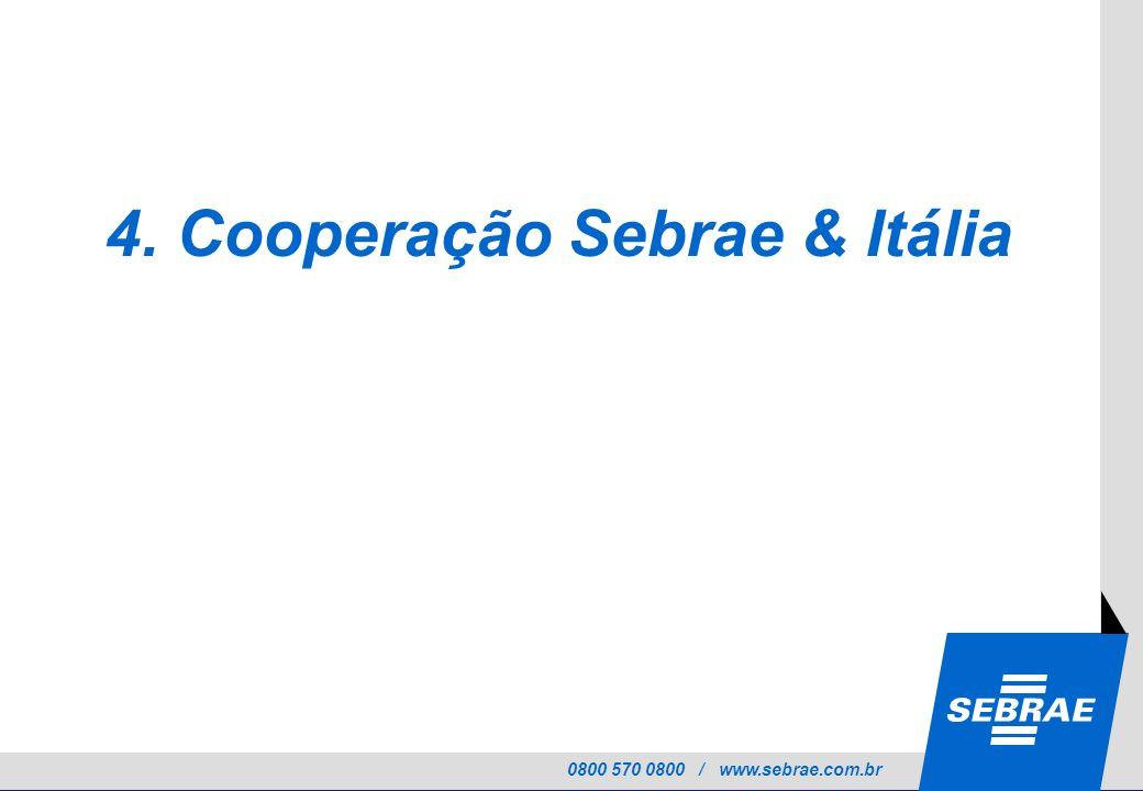 4. Cooperação Sebrae & Itália