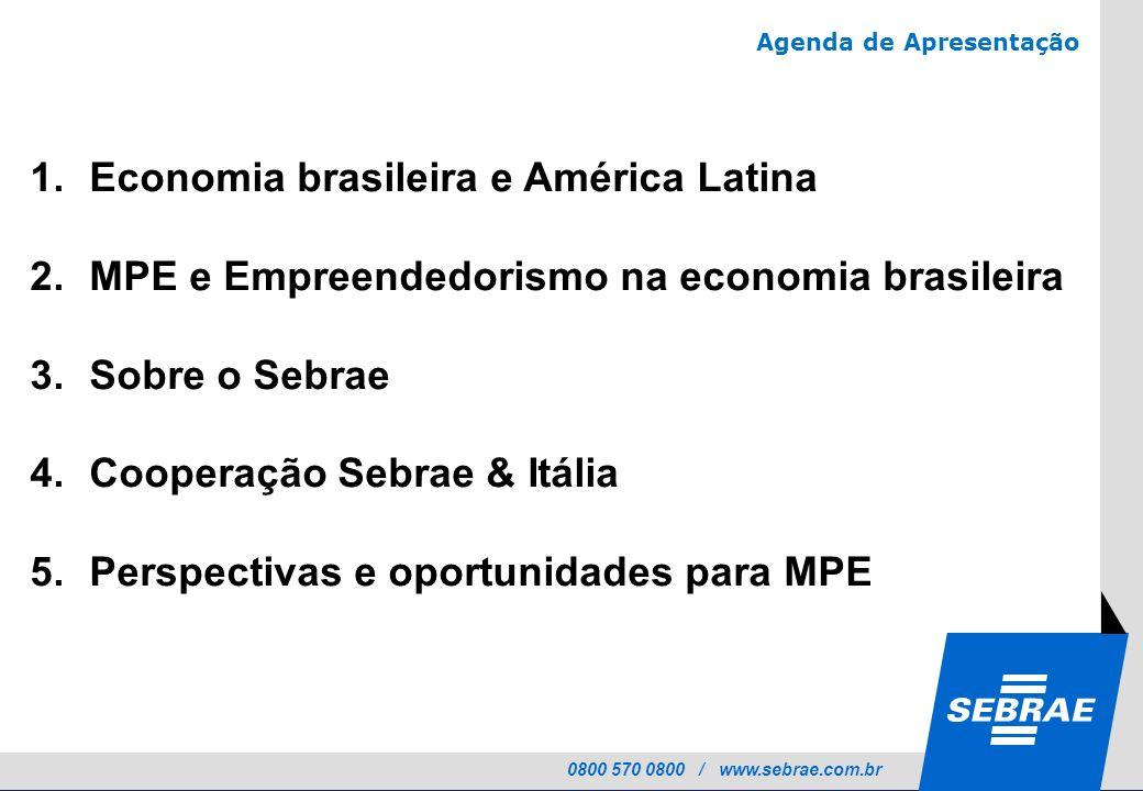 Economia brasileira e América Latina