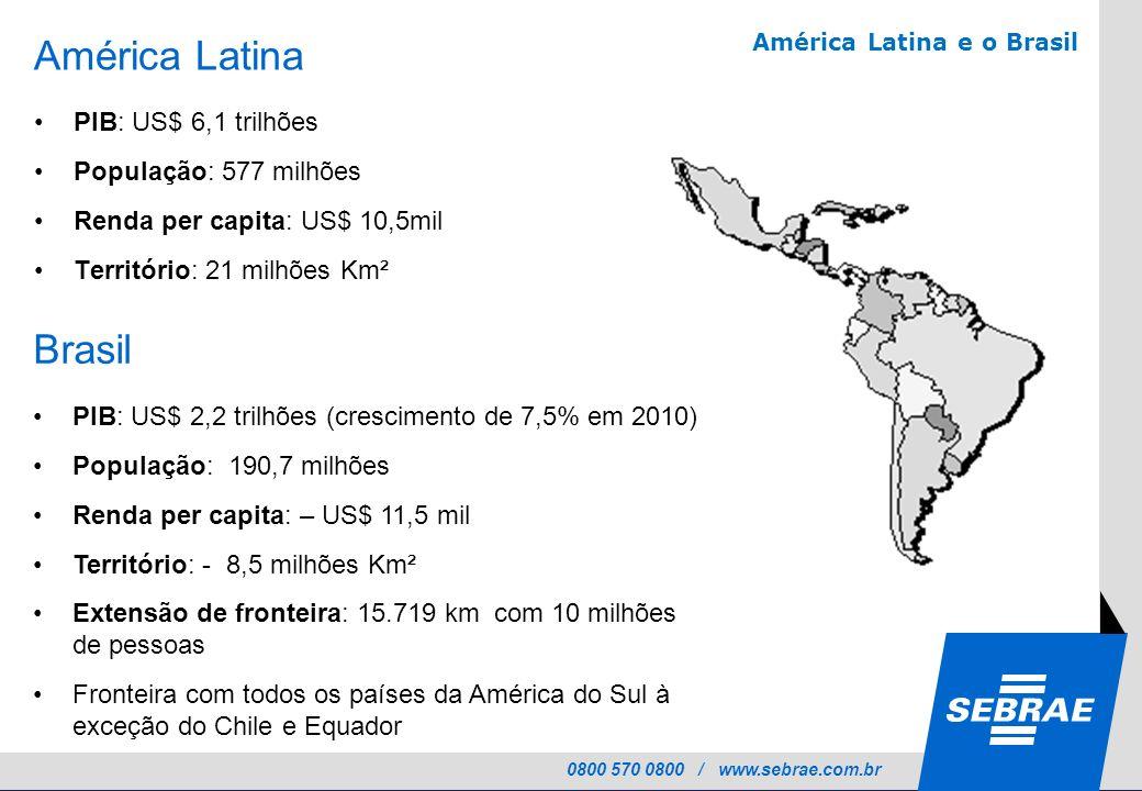 América Latina Brasil PIB: US$ 6,1 trilhões População: 577 milhões
