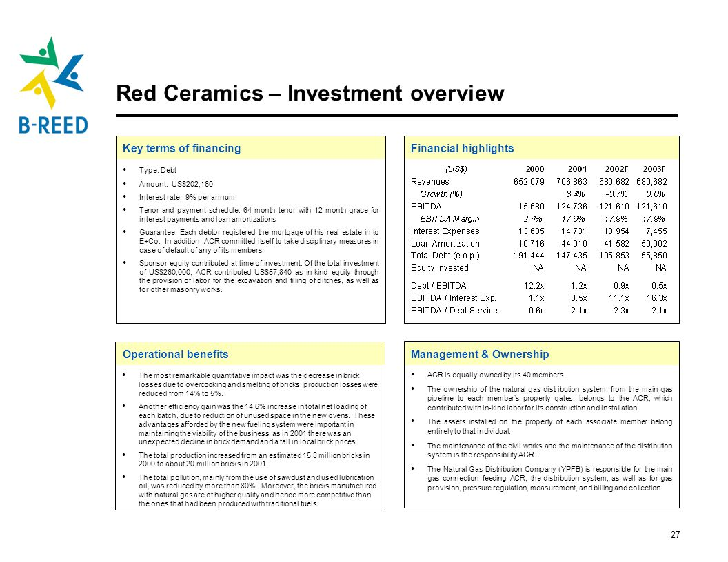 Red Ceramics – Investment overview