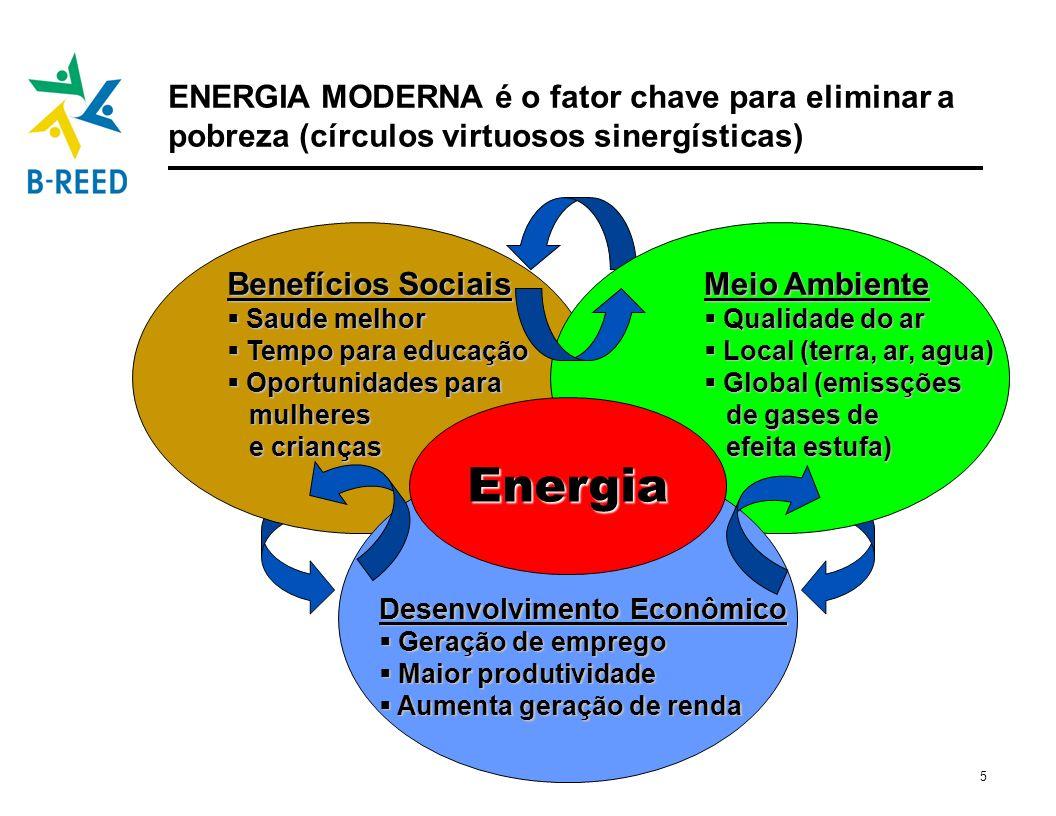 ENERGIA MODERNA é o fator chave para eliminar a pobreza (círculos virtuosos sinergísticas)