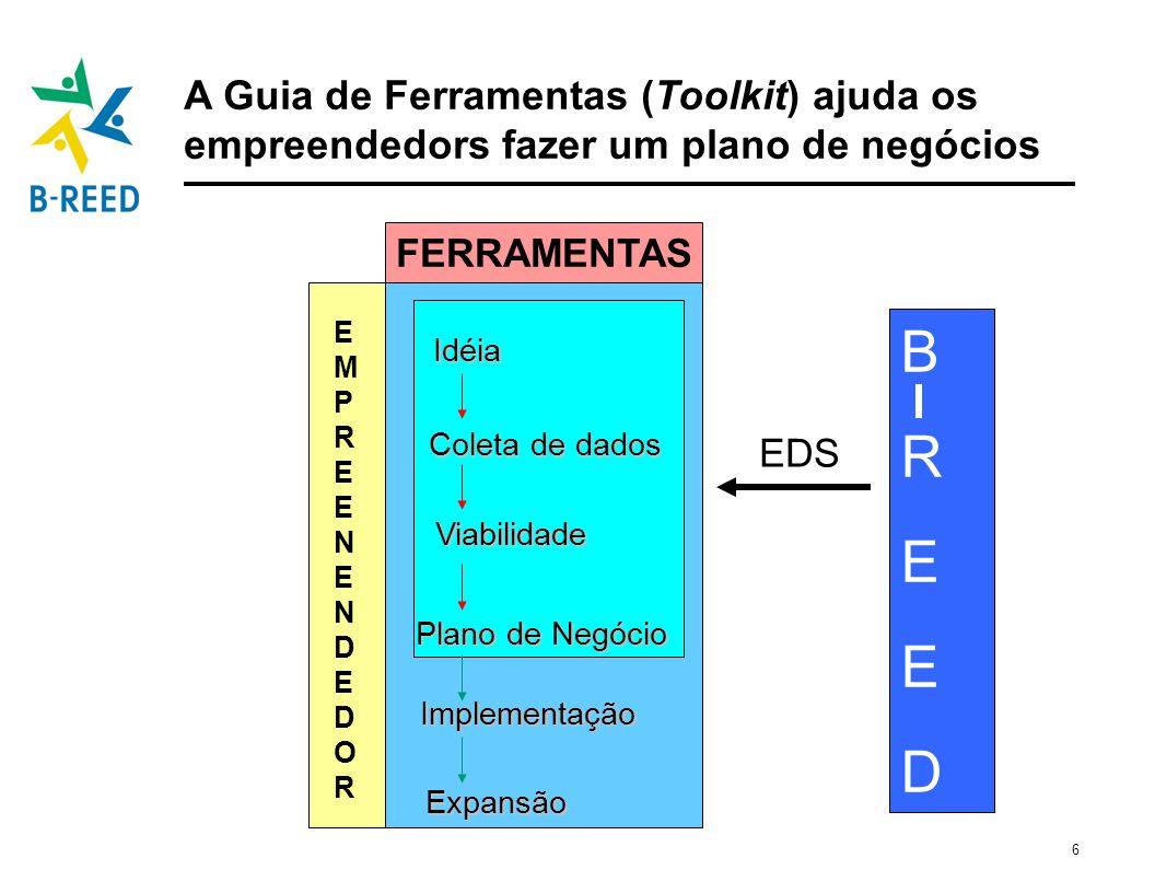 A Guia de Ferramentas (Toolkit) ajuda os empreendedors fazer um plano de negócios