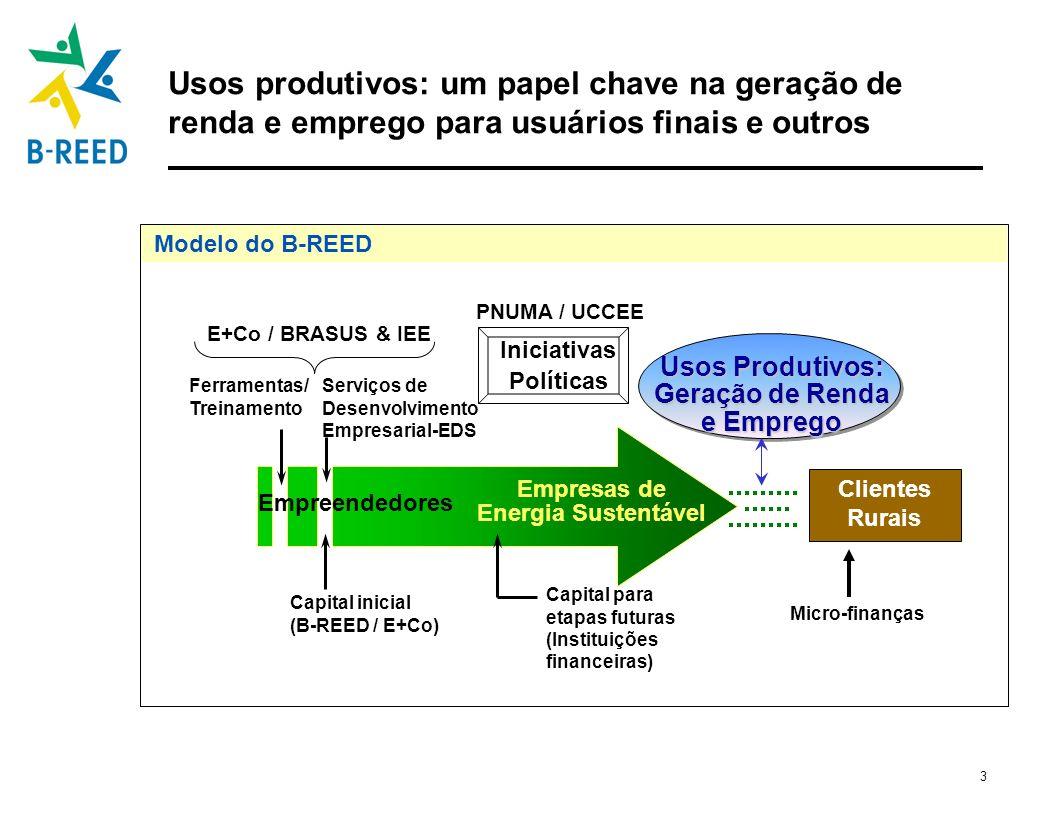 Iniciativas Políticas Empresas de Energia Sustentável