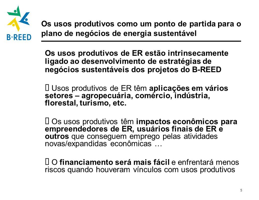 Os usos produtivos como um ponto de partida para o plano de negócios de energia sustentável