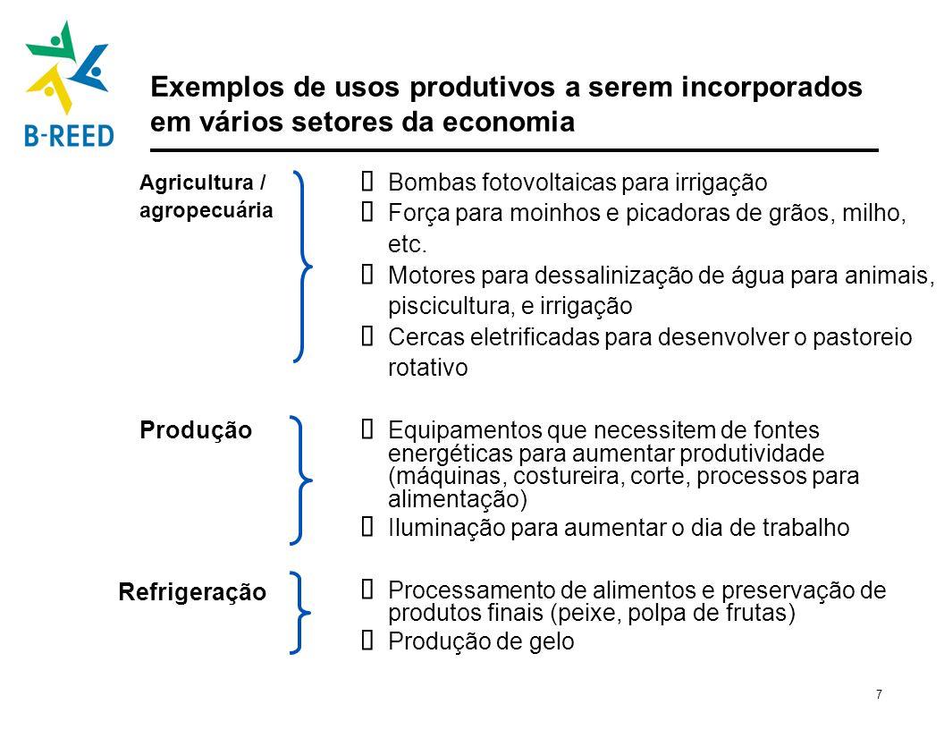 Exemplos de usos produtivos a serem incorporados em vários setores da economia