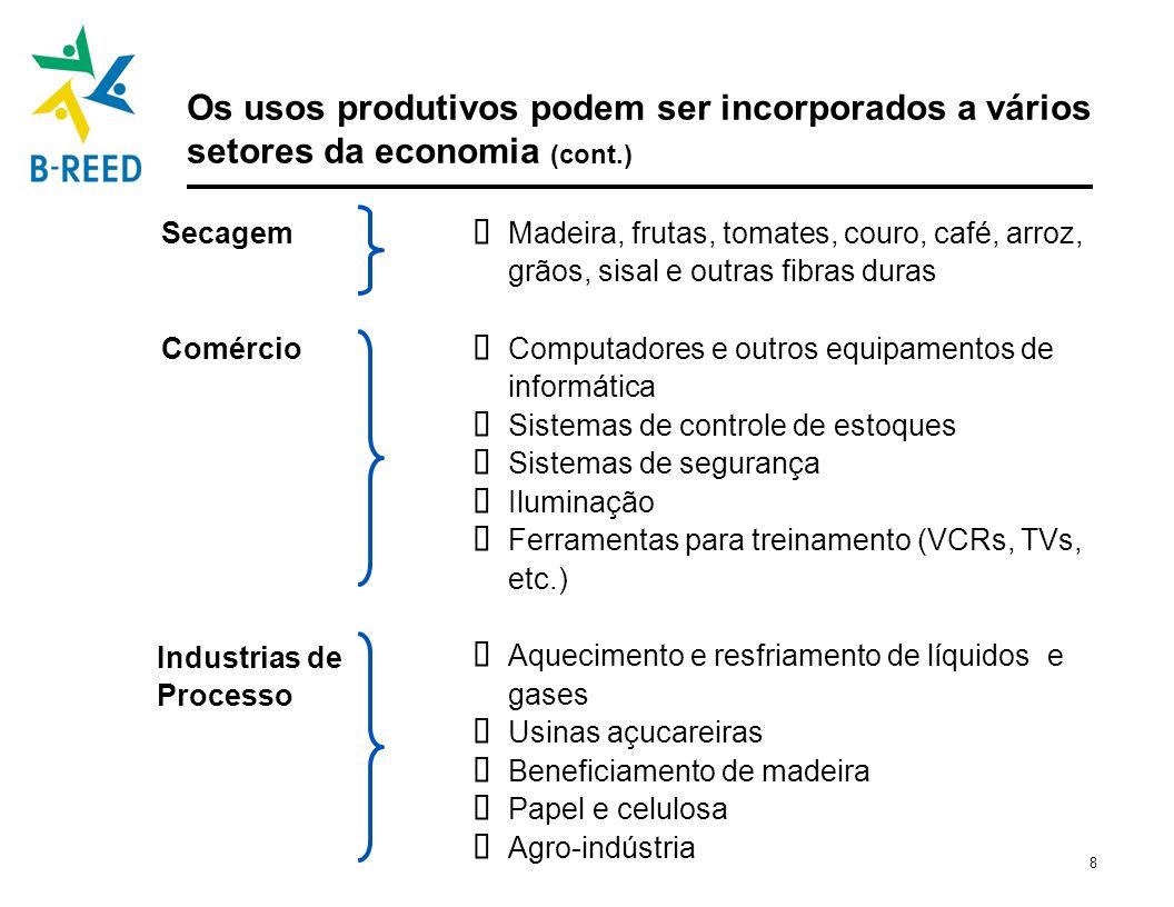 Os usos produtivos podem ser incorporados a vários setores da economia (cont.)