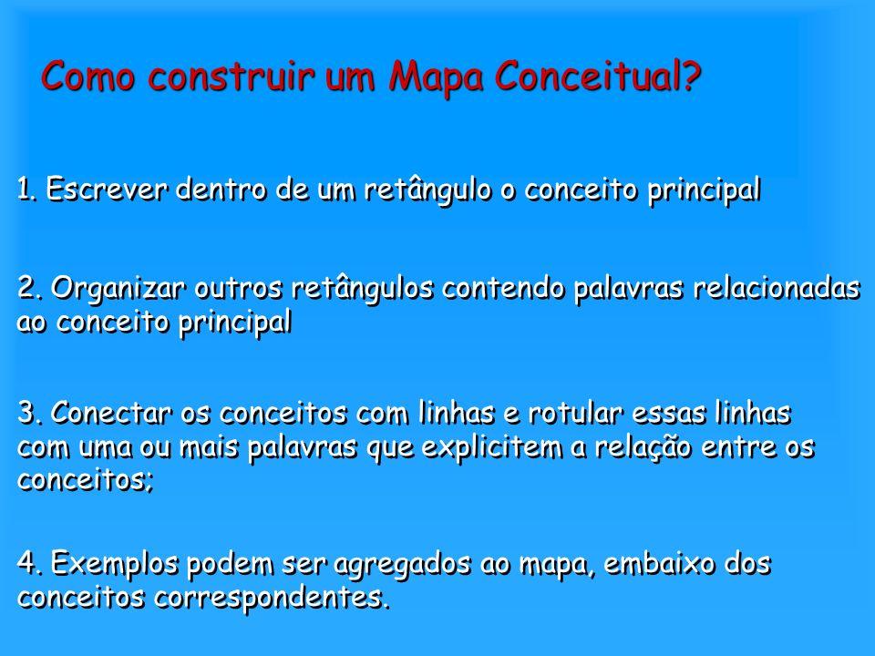 Como construir um Mapa Conceitual