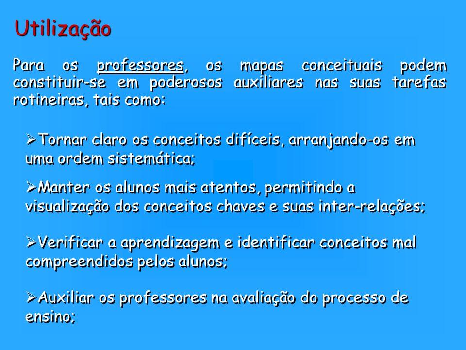 UtilizaçãoPara os professores, os mapas conceituais podem constituir-se em poderosos auxiliares nas suas tarefas rotineiras, tais como: