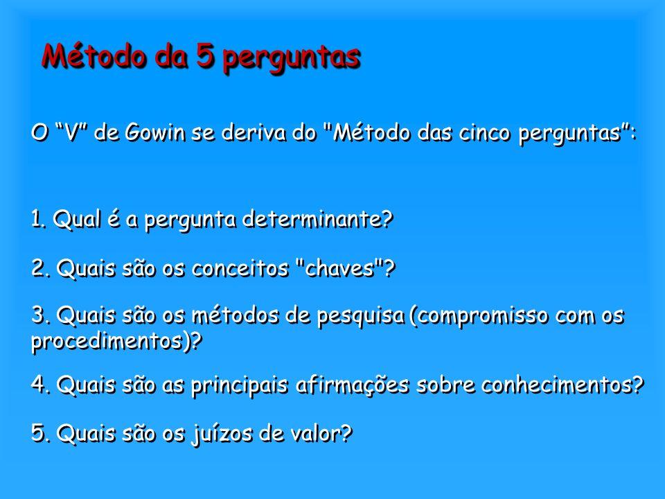 Método da 5 perguntas O V de Gowin se deriva do Método das cinco perguntas : 1. Qual é a pergunta determinante