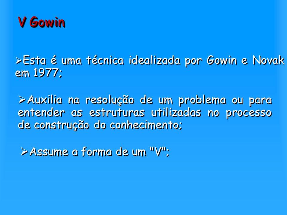 V Gowin Esta é uma técnica idealizada por Gowin e Novak em 1977;
