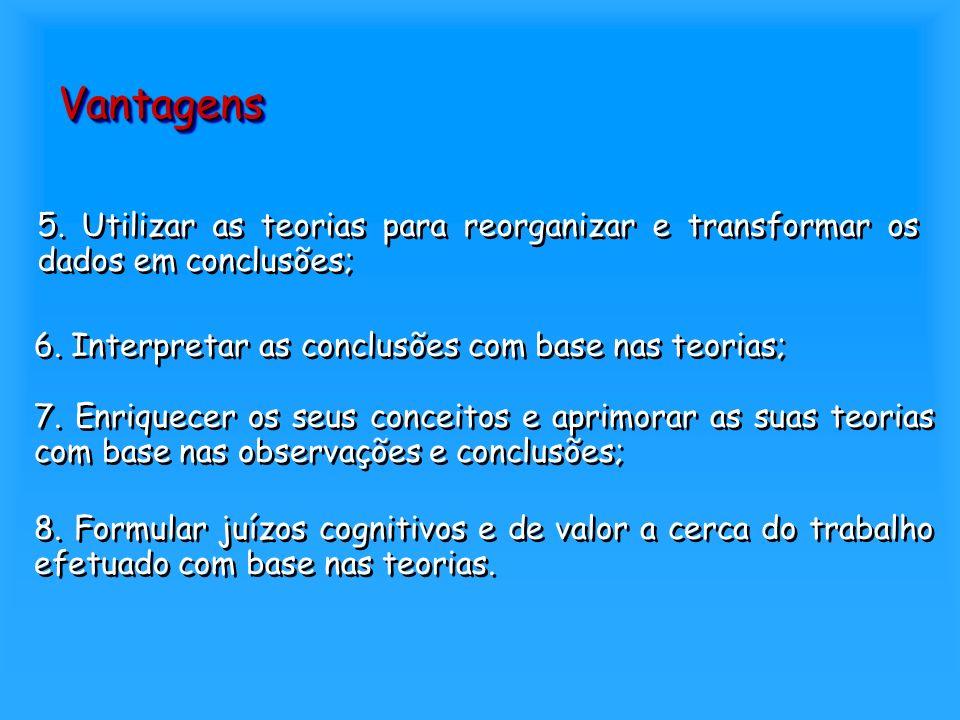 Vantagens 5. Utilizar as teorias para reorganizar e transformar os dados em conclusões; 6. Interpretar as conclusões com base nas teorias;