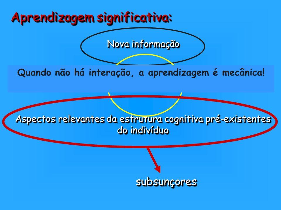 Quando não há interação, a aprendizagem é mecânica!