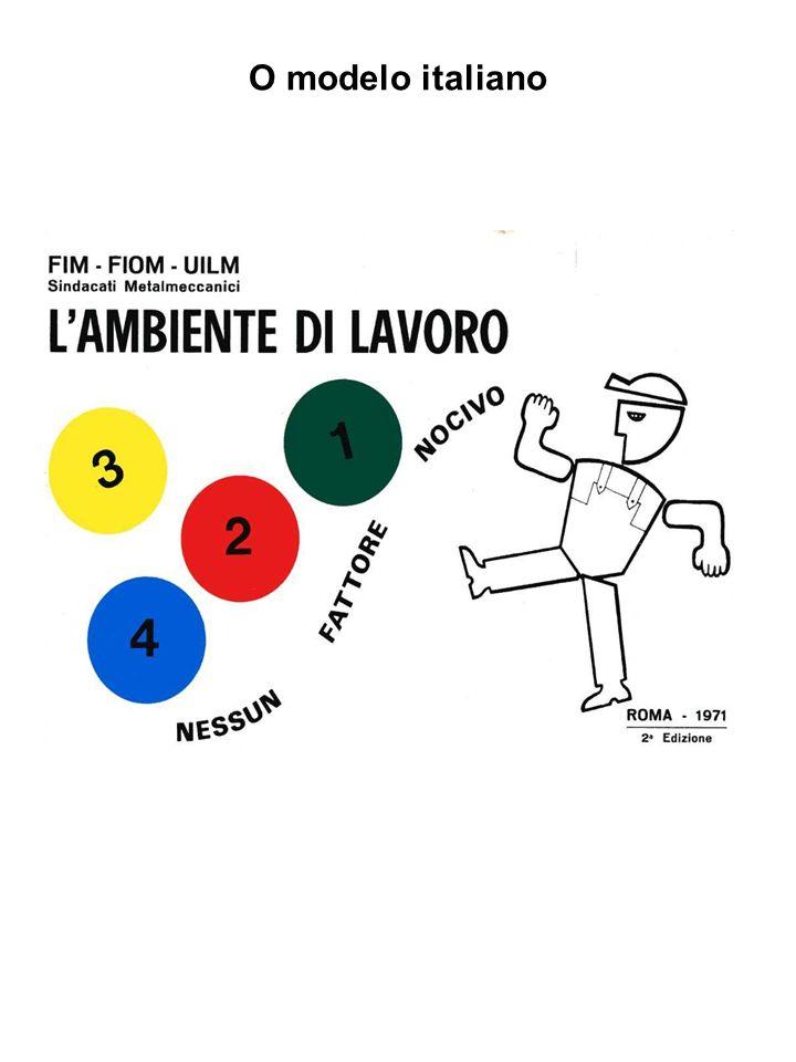 O modelo italiano
