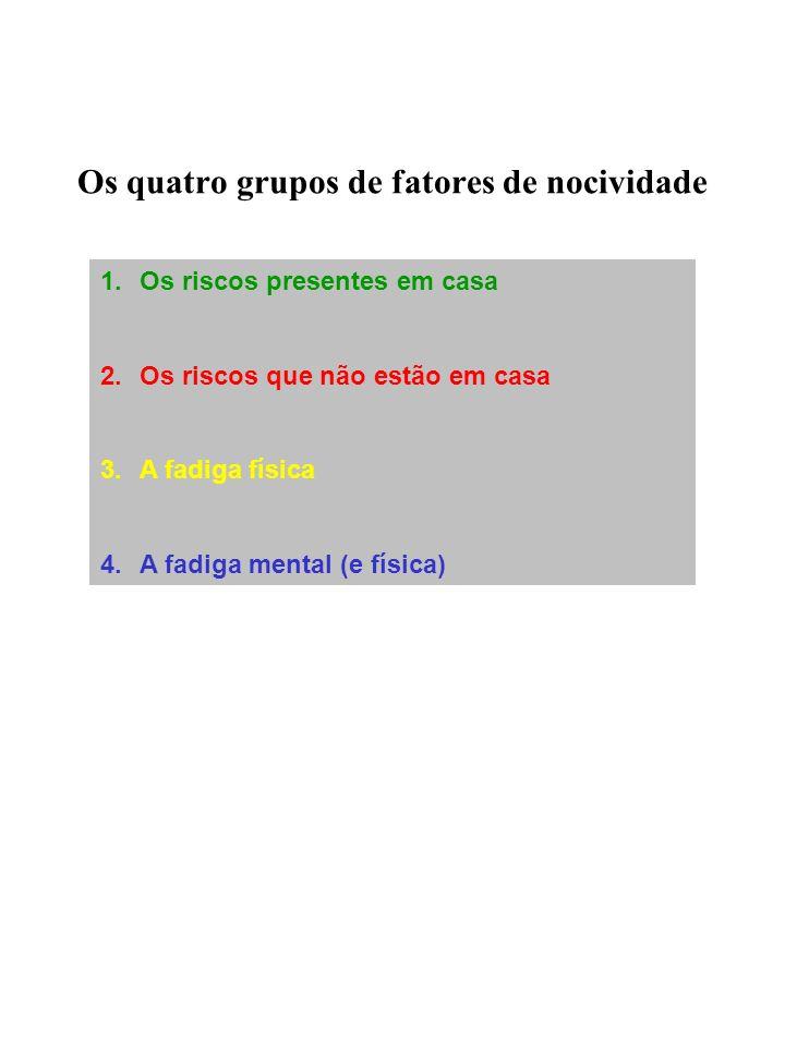 Os quatro grupos de fatores de nocividade