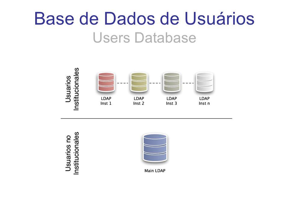 Base de Dados de Usuários Users Database