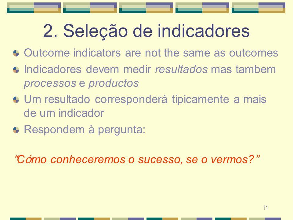 2. Seleção de indicadores