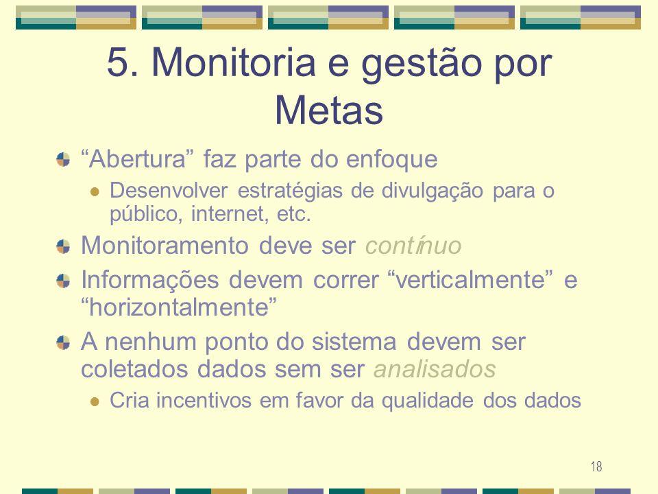 5. Monitoria e gestão por Metas