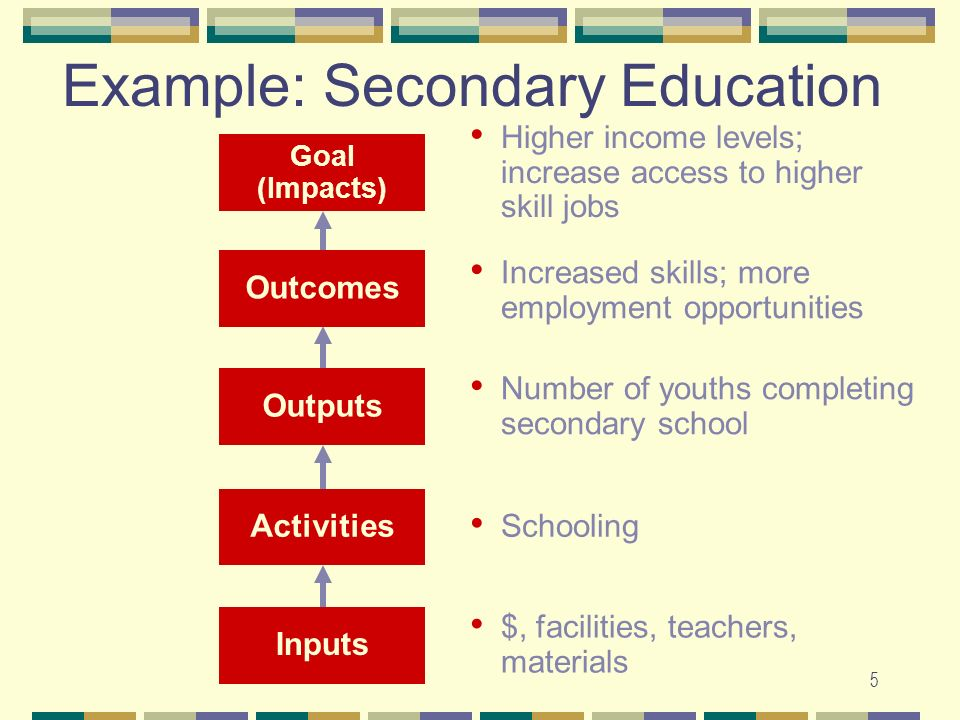 Example: Secondary Education