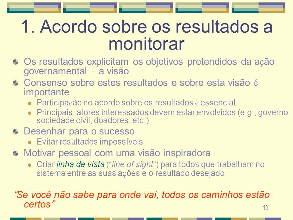 1. Acordo sobre os resultados a monitorar