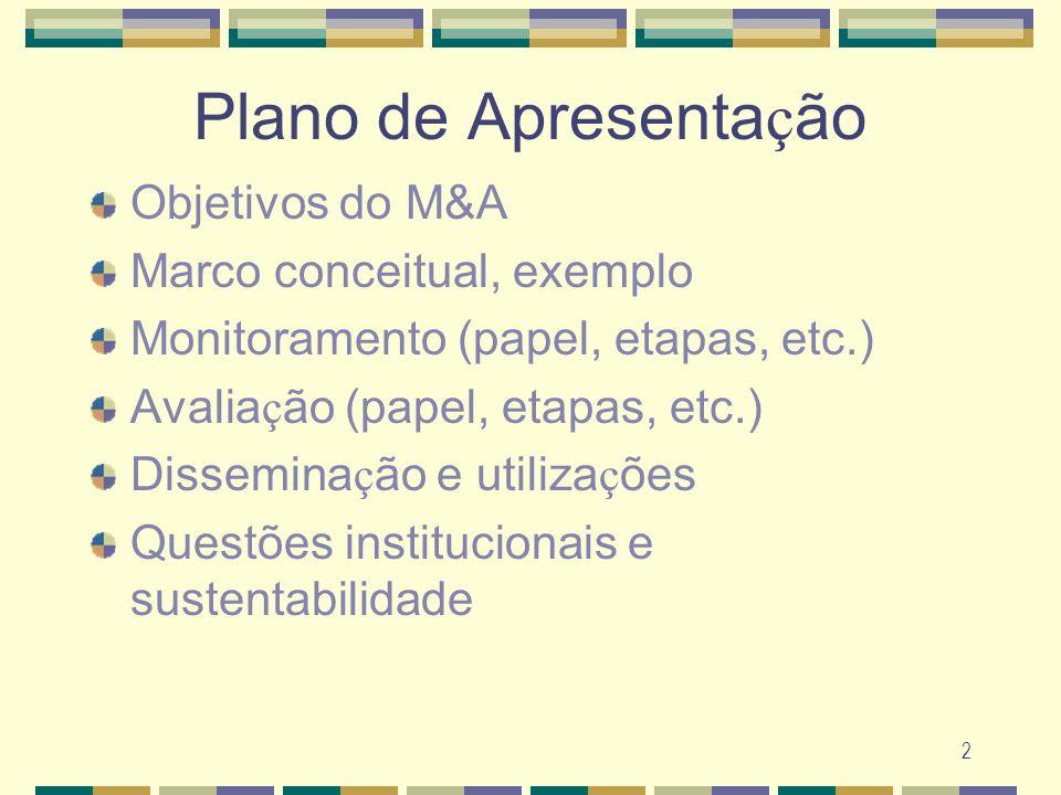 Plano de Apresentação Objetivos do M&A Marco conceitual, exemplo