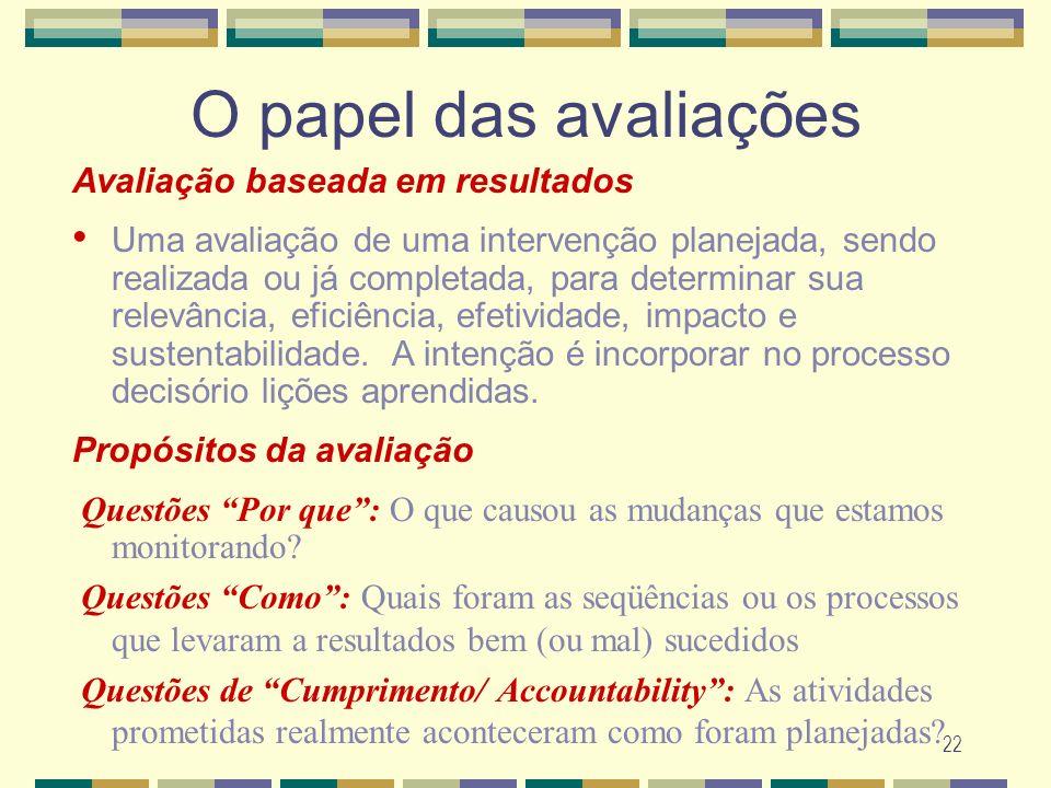 O papel das avaliações Avaliação baseada em resultados
