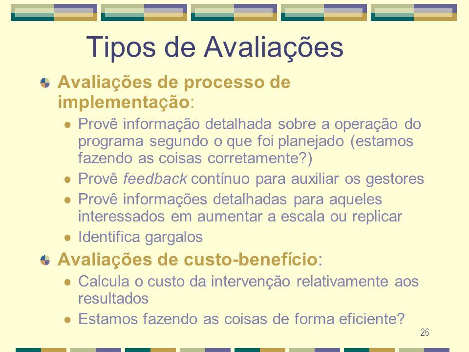 Tipos de Avaliações Avaliações de processo de implementação: