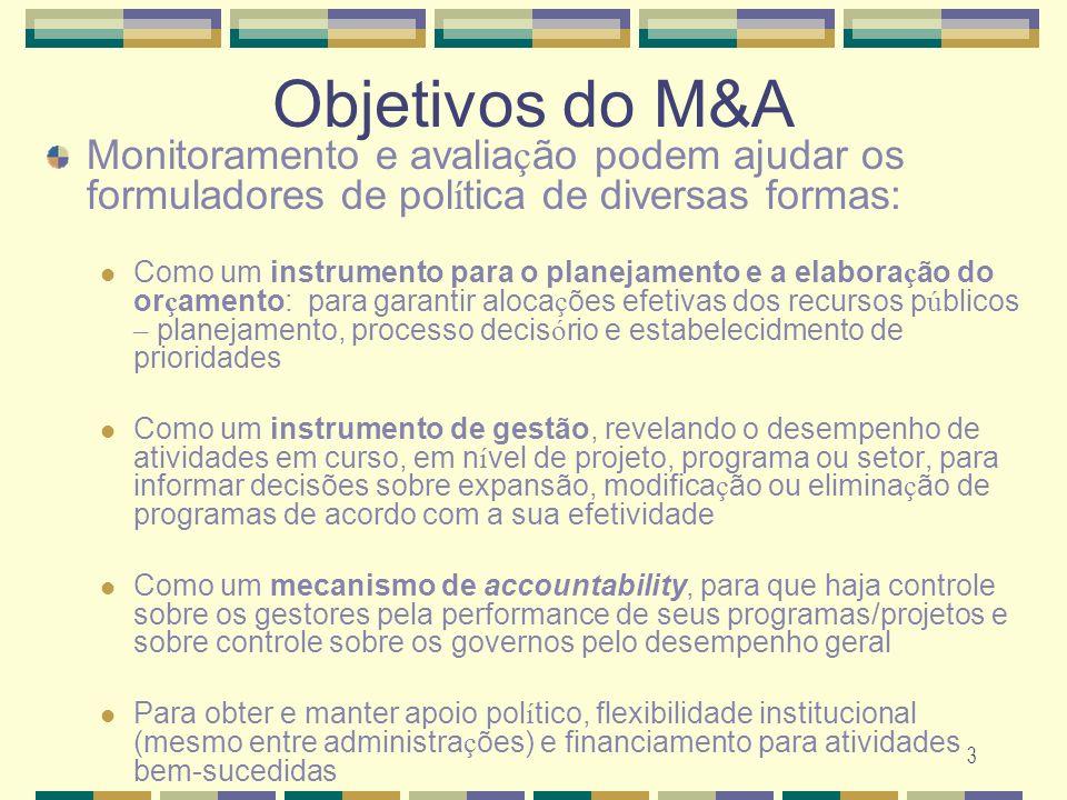 Objetivos do M&A Monitoramento e avaliação podem ajudar os formuladores de política de diversas formas: