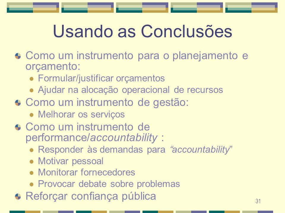 Usando as Conclusões Como um instrumento para o planejamento e orçamento: Formular/justificar orçamentos.