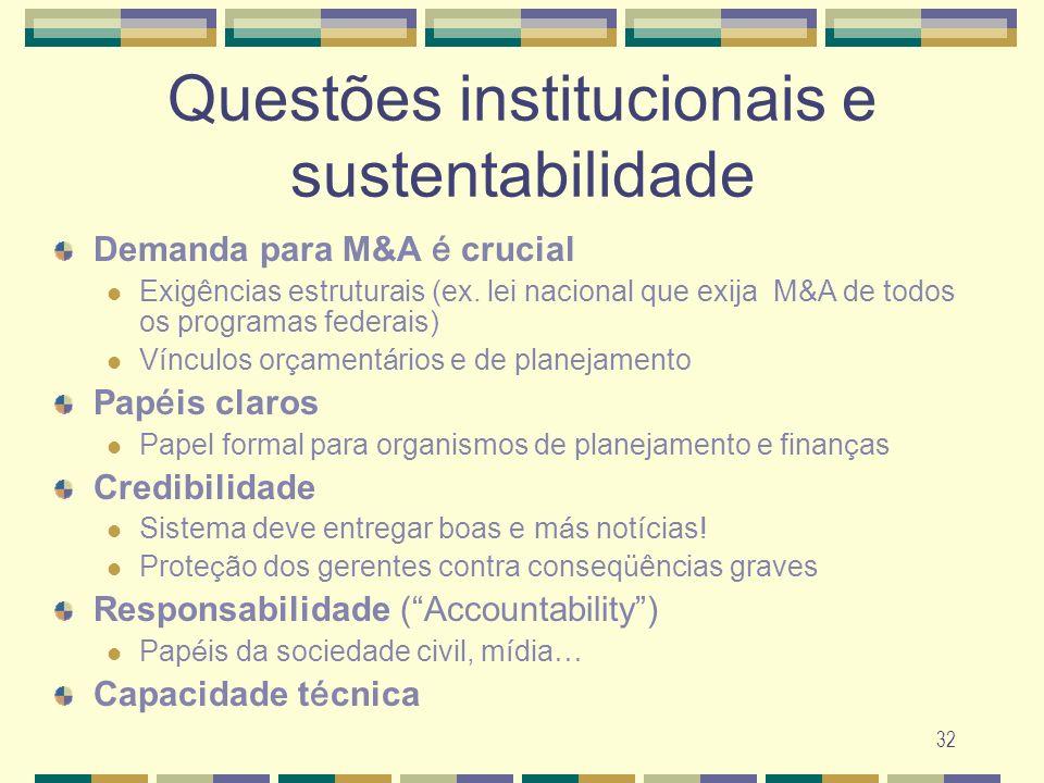 Questões institucionais e sustentabilidade