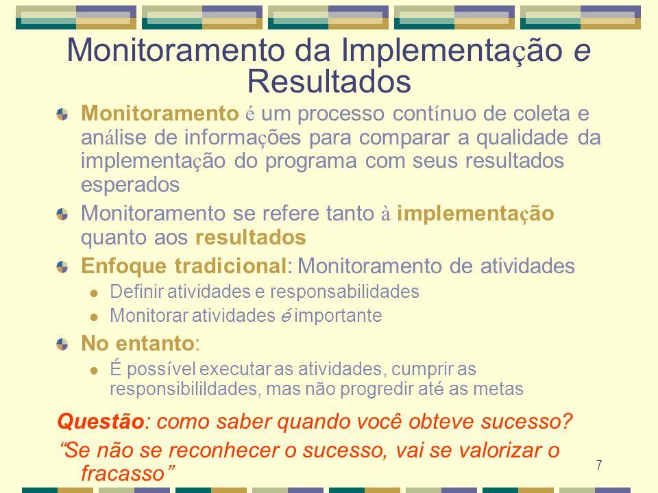 Monitoramento da Implementação e Resultados