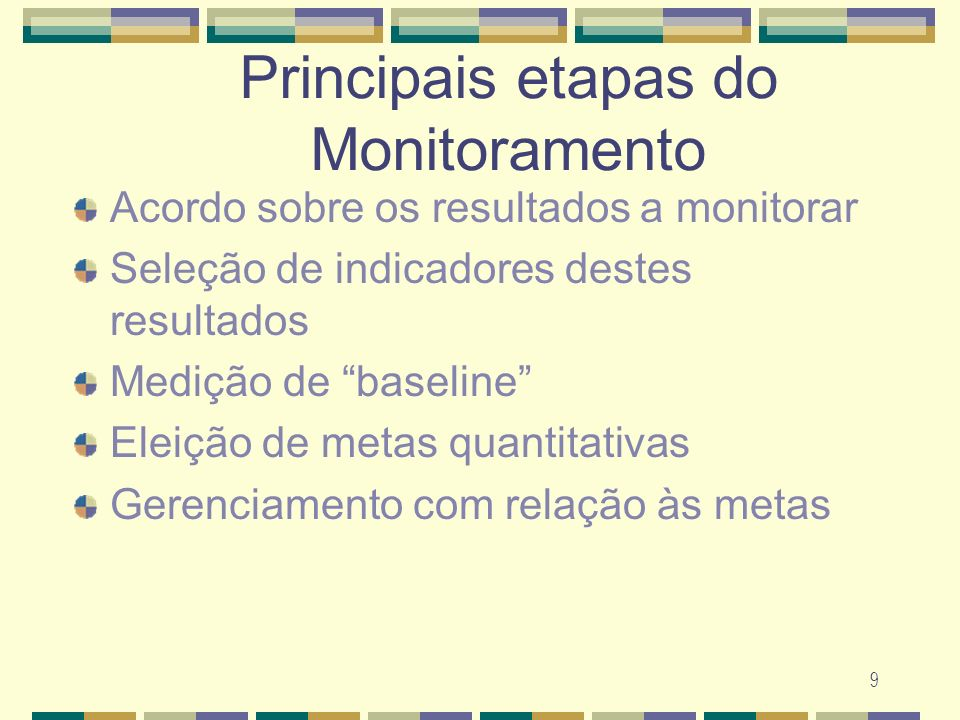 Principais etapas do Monitoramento